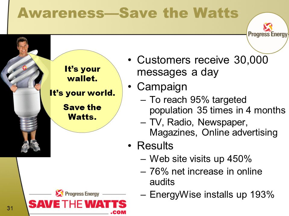 31 AwarenessSave the Watts Customers receive 30,000 messages a day Campaign –To reach 95% targeted population 35 times in 4 months –TV, Radio, Newspap