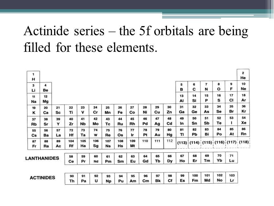 Actinide series – the 5f orbitals are being filled for these elements.