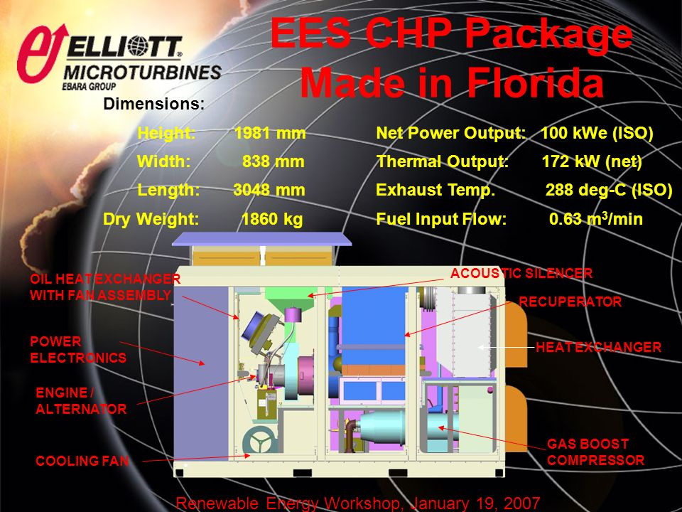 Renewable Energy Workshop, January 19, 2007 EES CHP Package Made in Florida RECUPERATOR HEAT EXCHANGER GAS BOOST COMPRESSOR OIL HEAT EXCHANGER WITH FAN ASSEMBLY POWER ELECTRONICS COOLING FAN ENGINE / ALTERNATOR ACOUSTIC SILENCER Dimensions: Height: 1981 mmNet Power Output: 100 kWe (ISO) Width: 838 mmThermal Output: 172 kW (net) Length: 3048 mmExhaust Temp.