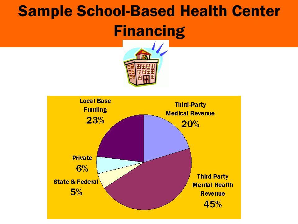 Sample School-Based Health Center Financing