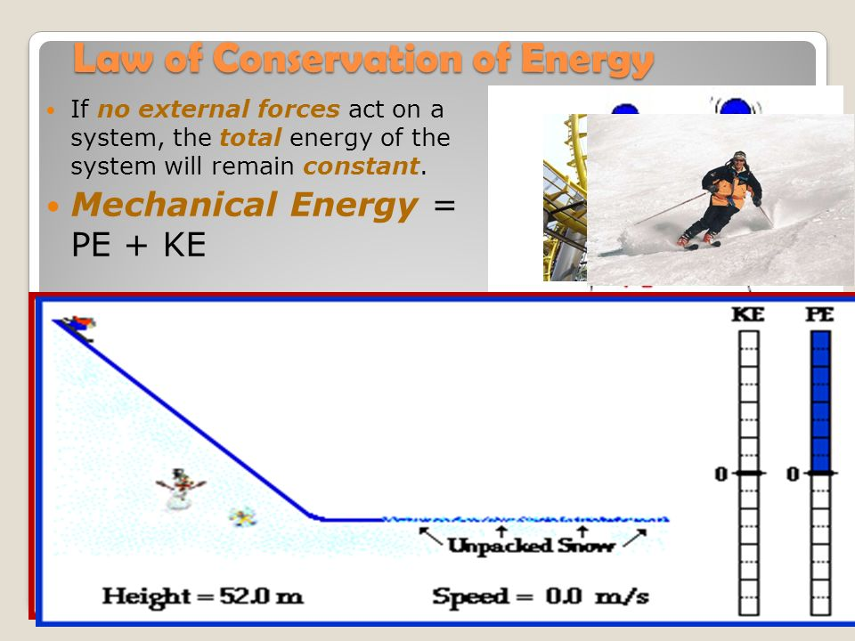 Work and Kinetic Energy The work done on an object by the net force equals the objects change in kinetic energy. W net = KE