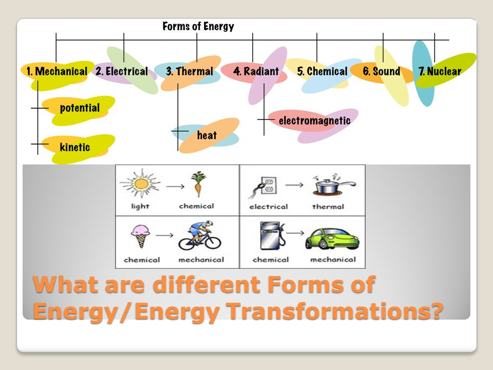 Law of Conservation of Energy If no external forces act on a system, the total energy of the system will remain constant. Mechanical Energy = PE + KE