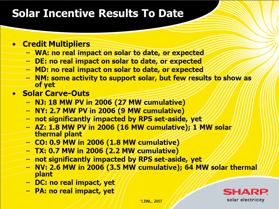Solar Incentive Results To Date Credit Multipliers –WA: no real impact on solar to date, or expected –DE: no real impact on solar to date, or expected –MD: no real impact on solar to date, or expected –NM: some activity to support solar, but few results to show as of yet Solar Carve-Outs –NJ: 18 MW PV in 2006 (27 MW cumulative) –NY: 2.7 MW PV in 2006 (9 MW cumulative) –not significantly impacted by RPS set-aside, yet –AZ: 1.8 MW PV in 2006 (16 MW cumulative); 1 MW solar thermal plant –CO: 0.9 MW in 2006 (1.8 MW cumulative) –TX: 0.7 MW in 2006 (2.2 MW cumulative) –not significantly impacted by RPS set-aside, yet –NV: 2.6 MW in 2006 (3.5 MW cumulative); 64 MW solar thermal plant –DC: no real impact, yet –PA: no real impact, yet *LBNL, 2007