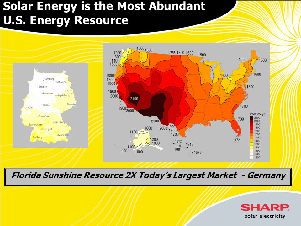Solar Energy is the Most Abundant U.S.