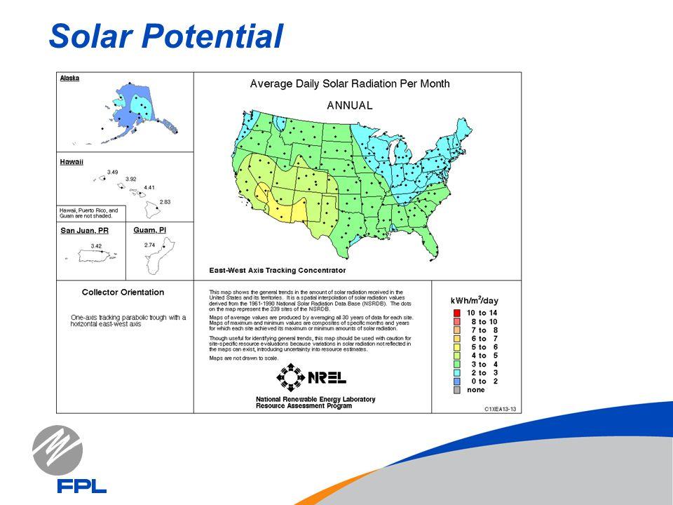 Solar Potential