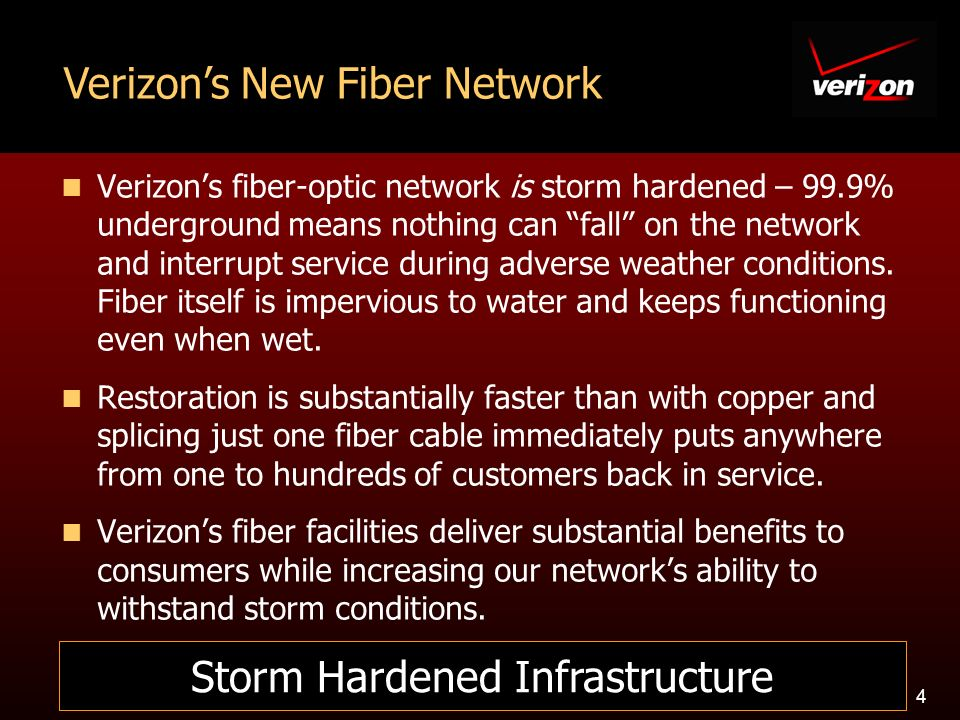 4 Verizons fiber-optic network is storm hardened – 99.9% underground means nothing can fall on the network and interrupt service during adverse weather conditions.