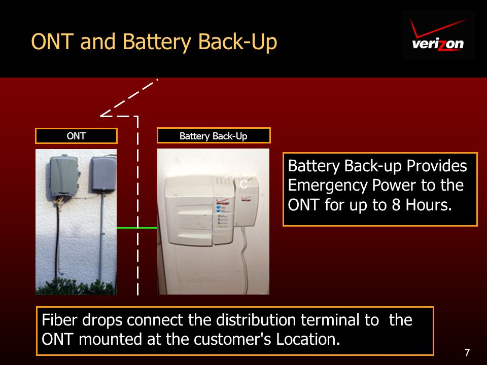 7 ONT and Battery Back-Up Battery Back-up Provides Emergency Power to the ONT for up to 8 Hours.