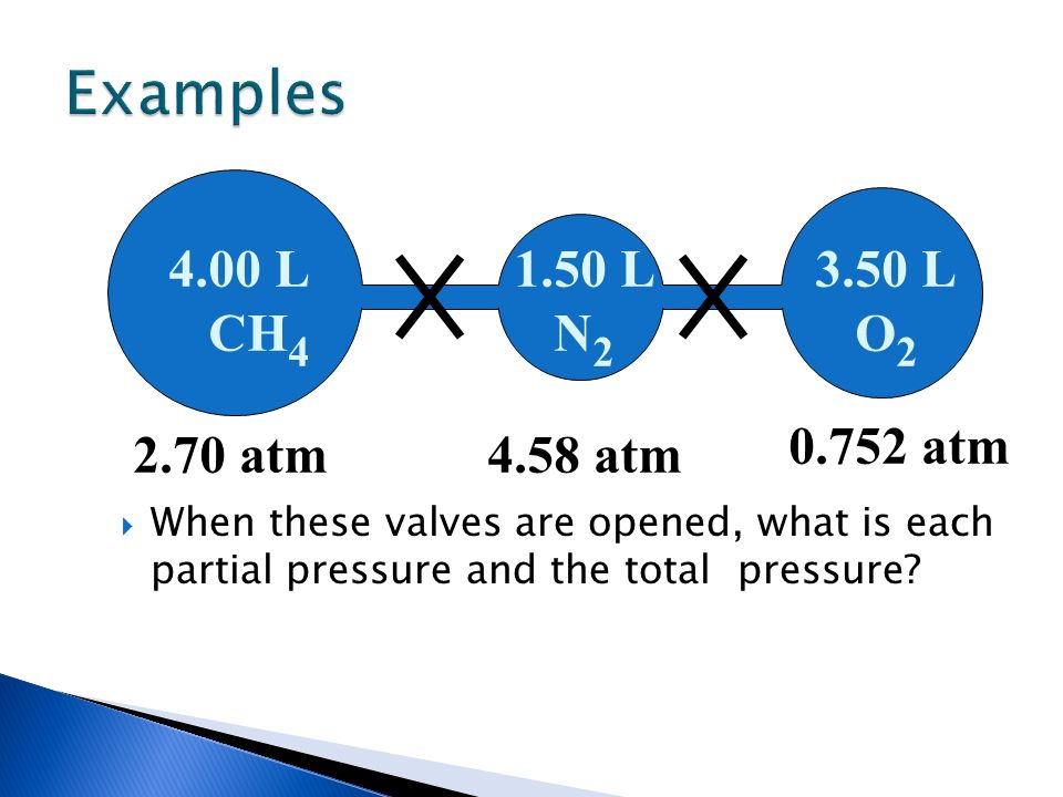 When these valves are opened, what is each partial pressure and the total pressure? 3.50 L O 2 1.50 L N 2 2.70 atm 4.00 L CH 4 4.58 atm 0.752 atm
