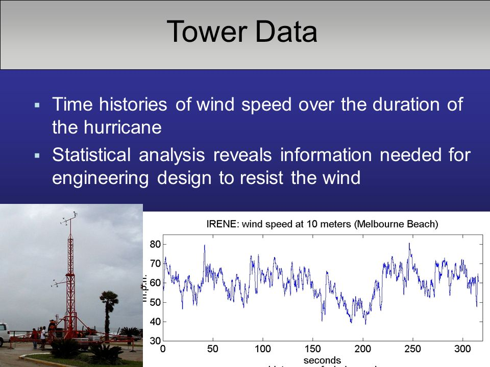 Tower Data Time histories of wind speed over the duration of the hurricane Statistical analysis reveals information needed for engineering design to resist the wind