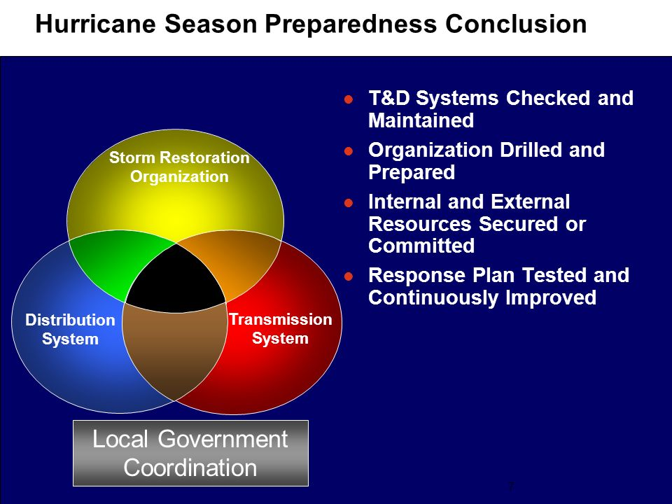 7 Hurricane Season Preparedness Conclusion l T&D Systems Checked and Maintained l Organization Drilled and Prepared l Internal and External Resources Secured or Committed l Response Plan Tested and Continuously Improved Distribution System Transmission System Storm Restoration Organization Local Government Coordination