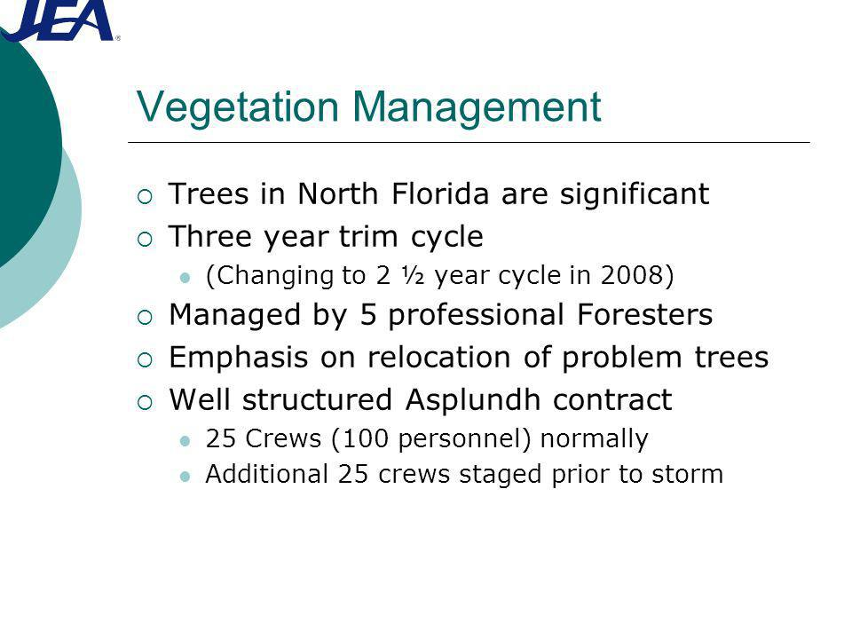 Vegetation Management Trees in North Florida are significant Three year trim cycle (Changing to 2 ½ year cycle in 2008) Managed by 5 professional Foresters Emphasis on relocation of problem trees Well structured Asplundh contract 25 Crews (100 personnel) normally Additional 25 crews staged prior to storm