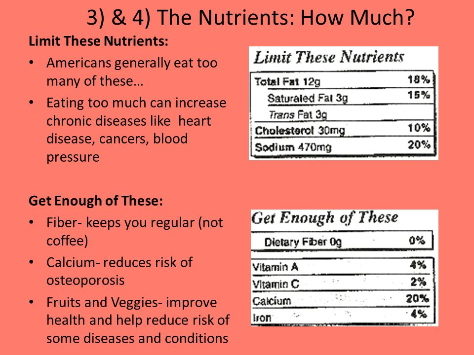3) & 4) The Nutrients: How Much.