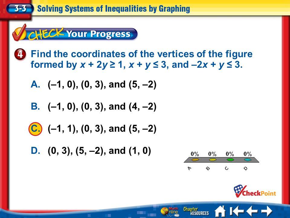 Lesson 3-3 CYP 4 A. A B. B C. C D. D A.(–1, 0), (0, 3), and (5, –2) B.(–1, 0), (0, 3), and (4, –2) C.(–1, 1), (0, 3), and (5, –2) D.(0, 3), (5, –2), a