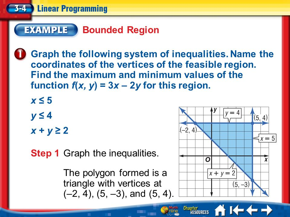 Lesson 3-4 Example 1 Graph the following system of inequalities. Name the coordinates of the vertices of the feasible region. Find the maximum and min
