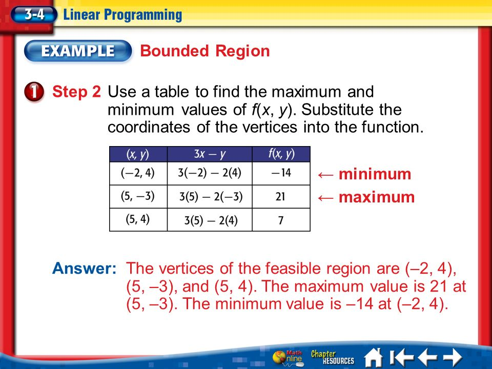Lesson 3-4 Example 1 Bounded Region Answer: The vertices of the feasible region are (–2, 4), (5, –3), and (5, 4). The maximum value is 21 at (5, –3).