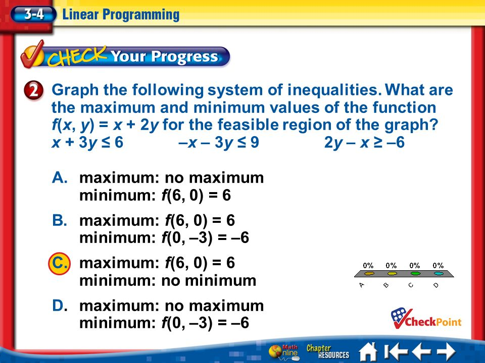 Lesson 3-4 CYP 2 A. A B. B C. C D. D Graph the following system of inequalities. What are the maximum and minimum values of the function f(x, y) = x +