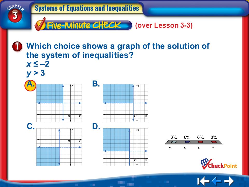 1.A 2.B 3.C 4.D 5 Min 4-1 Which choice shows a graph of the solution of the system of inequalities? x –2 y > 3 (over Lesson 3-3) A.B. C.D.