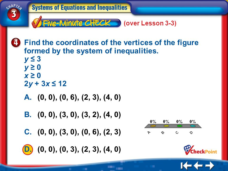 (over Lesson 3-3) 5 Min 4-4 A. A B. B C. C D. D Find the coordinates of the vertices of the figure formed by the system of inequalities. y 3 y 0 x 0 2
