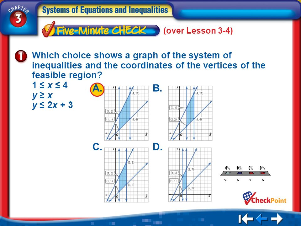 1.A 2.B 3.C 4.D 5 Min 5-1 Which choice shows a graph of the system of inequalities and the coordinates of the vertices of the feasible region? 1 x 4 y