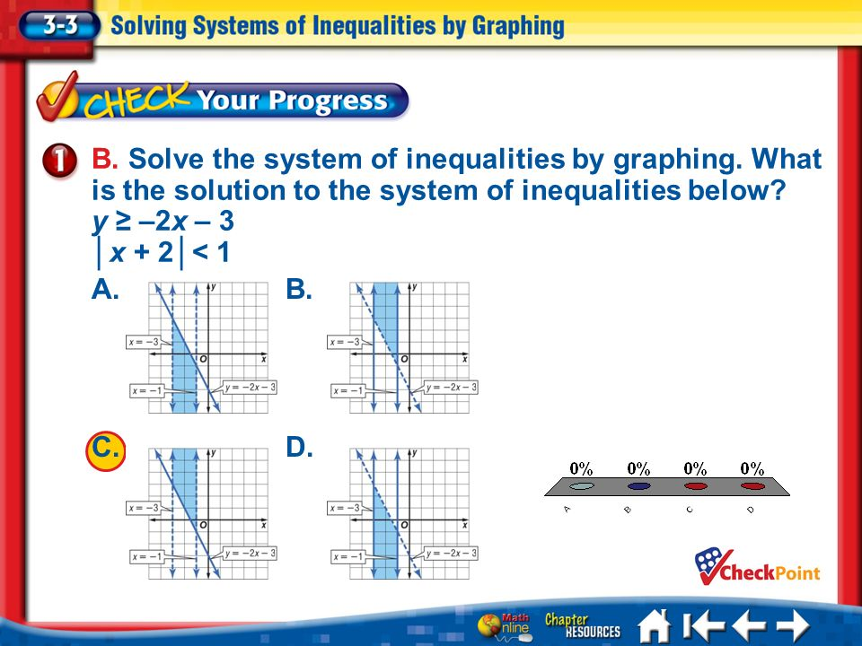 1.A 2.B 3.C 4.D Lesson 3-3 CYP 1 B. Solve the system of inequalities by graphing. What is the solution to the system of inequalities below? y –2x – 3x