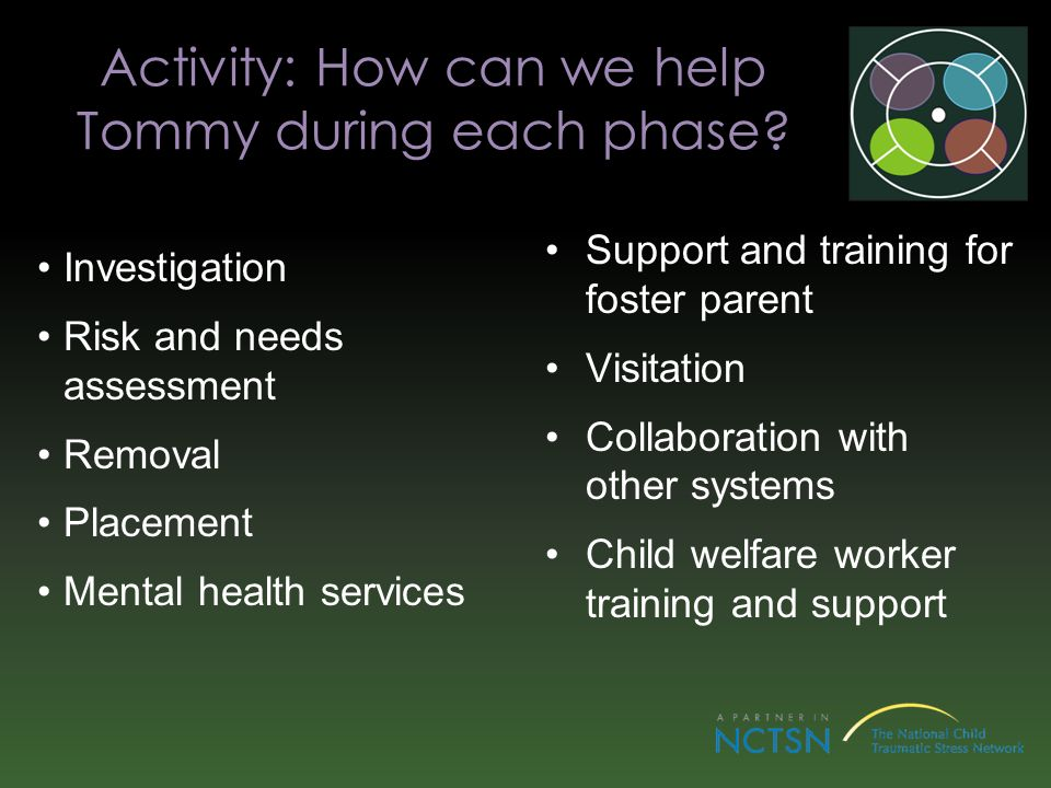 Activity: How can we help Tommy during each phase.