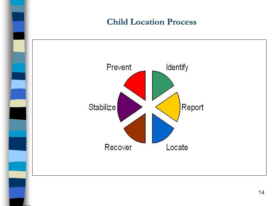 14 Child Location Process
