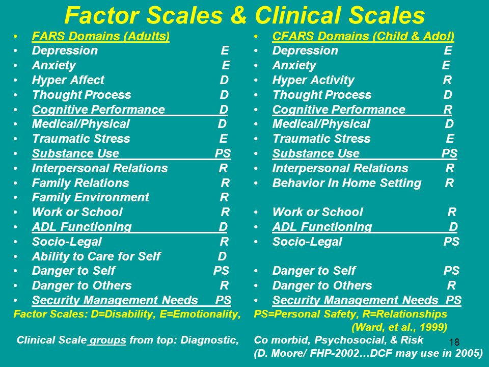 18 Factor Scales & Clinical Scales FARS Domains (Adults) Depression E Anxiety E Hyper Affect D Thought Process D Cognitive Performance D Medical/Physi