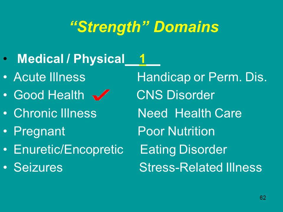 62 Strength Domains Medical / Physical__1__ Acute Illness Handicap or Perm. Dis. Good Health CNS Disorder Chronic Illness Need Health Care Pregnant Po