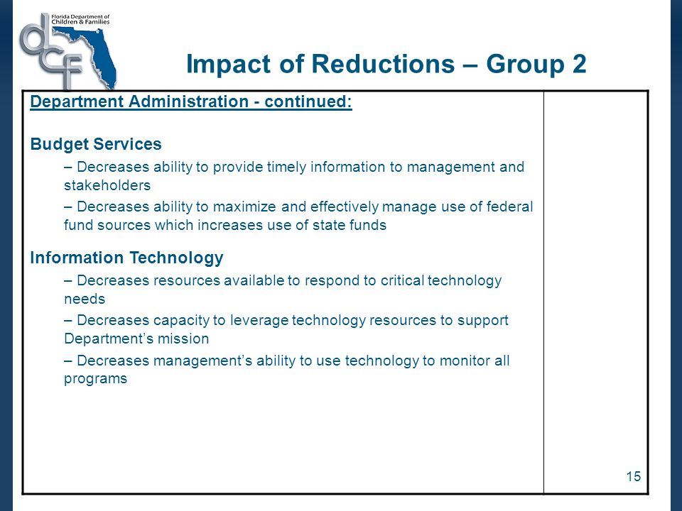 15 Impact of Reductions – Group 2 Department Administration - continued: Budget Services – Decreases ability to provide timely information to management and stakeholders – Decreases ability to maximize and effectively manage use of federal fund sources which increases use of state funds Information Technology – Decreases resources available to respond to critical technology needs – Decreases capacity to leverage technology resources to support Departments mission – Decreases managements ability to use technology to monitor all programs
