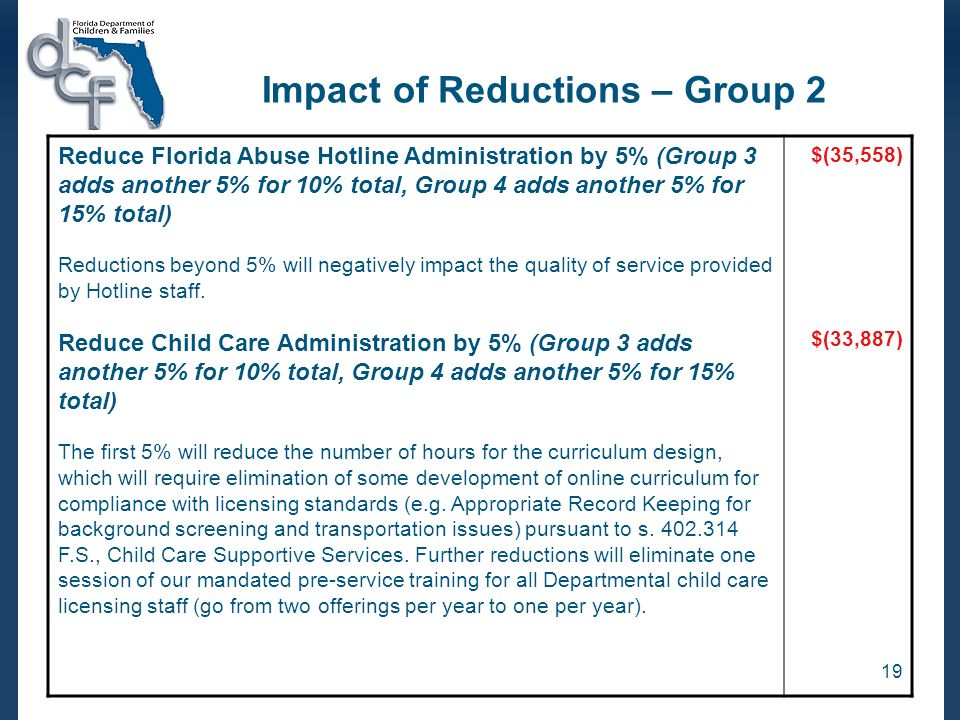 19 Impact of Reductions – Group 2 Reduce Florida Abuse Hotline Administration by 5% (Group 3 adds another 5% for 10% total, Group 4 adds another 5% for 15% total) Reductions beyond 5% will negatively impact the quality of service provided by Hotline staff.