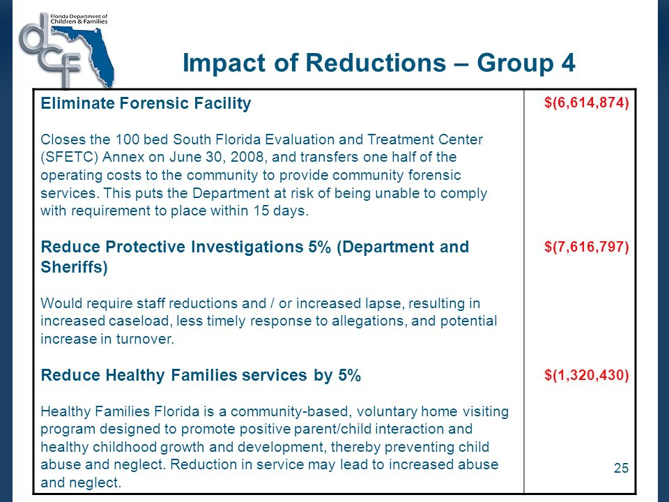 25 Impact of Reductions – Group 4 Eliminate Forensic Facility Closes the 100 bed South Florida Evaluation and Treatment Center (SFETC) Annex on June 30, 2008, and transfers one half of the operating costs to the community to provide community forensic services.