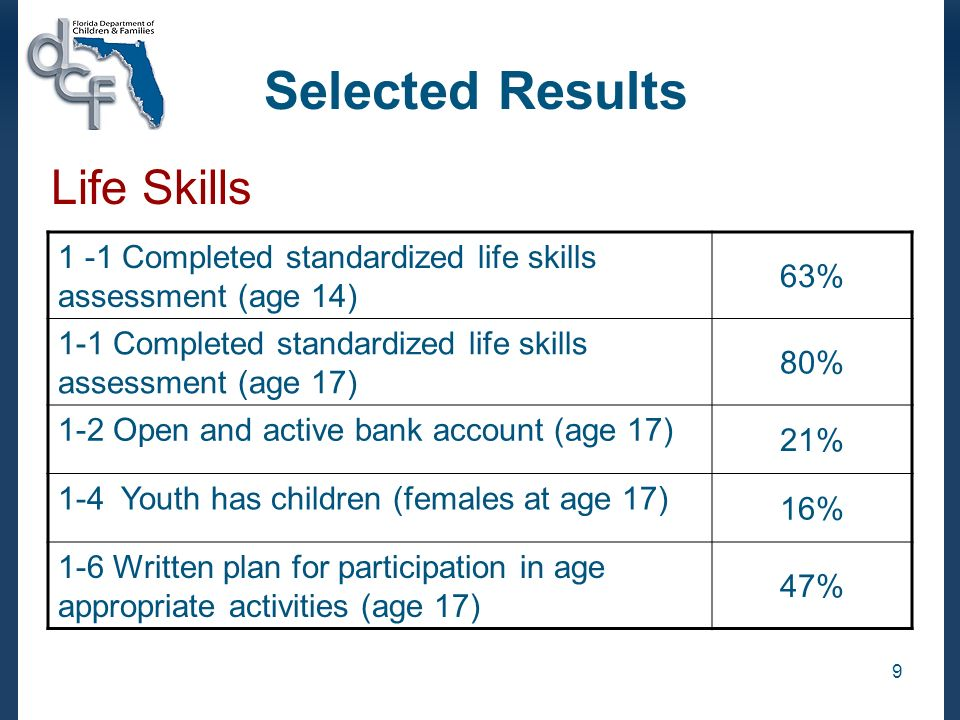9 Selected Results 1 -1 Completed standardized life skills assessment (age 14) 63% 1-1 Completed standardized life skills assessment (age 17) 80% 1-2 Open and active bank account (age 17) 21% 1-4 Youth has children (females at age 17) 16% 1-6 Written plan for participation in age appropriate activities (age 17) 47% Life Skills
