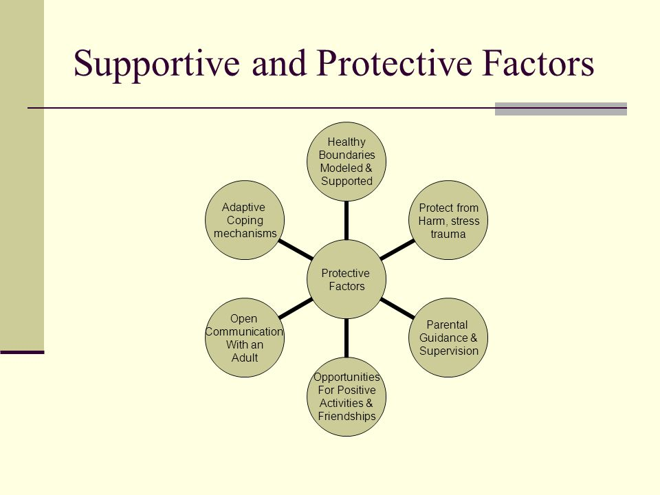 Supportive and Protective Factors Protective Factors Healthy Boundaries Modeled & Supported Protect from Harm, stress trauma Parental Guidance & Super