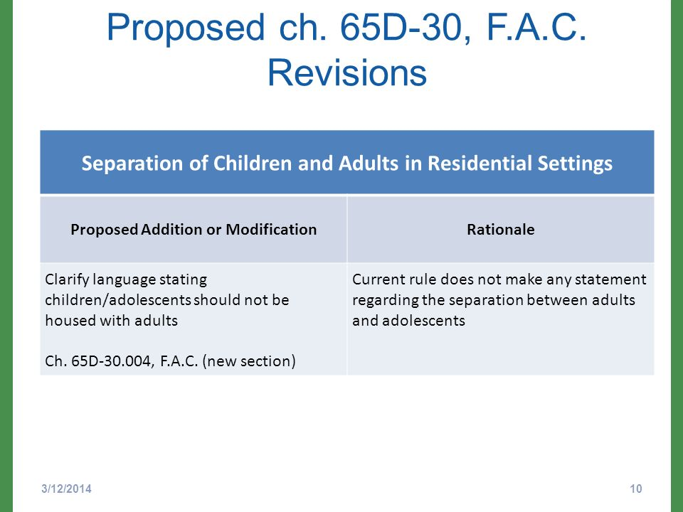 Proposed ch. 65D-30, F.A.C. Revisions Separation of Children and Adults in Residential Settings Proposed Addition or ModificationRationale Clarify lan