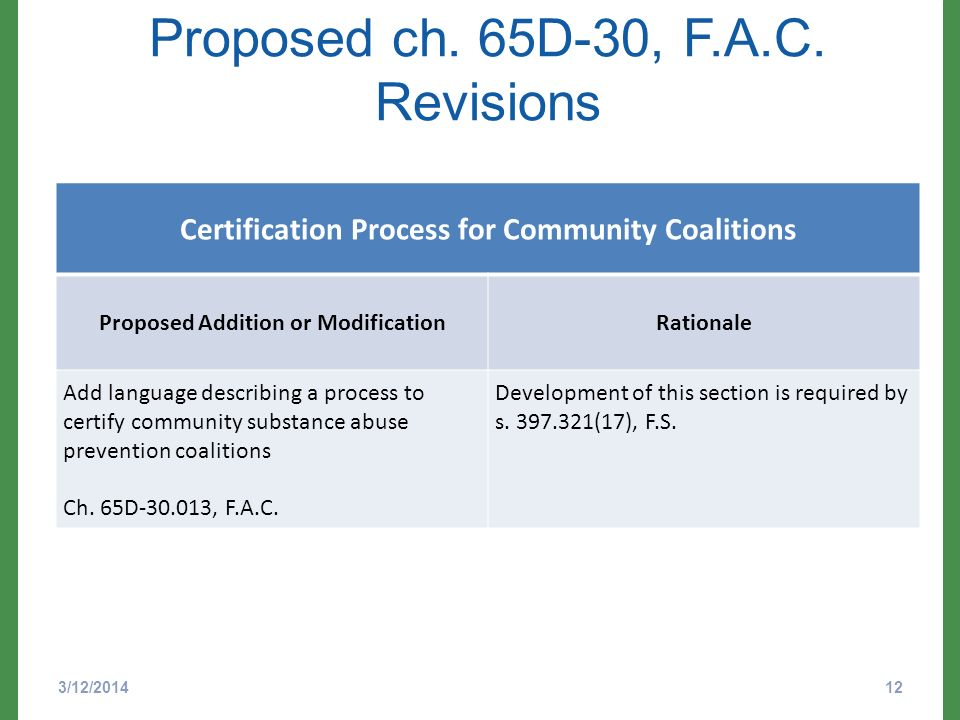 Proposed ch. 65D-30, F.A.C. Revisions Certification Process for Community Coalitions Proposed Addition or ModificationRationale Add language describin