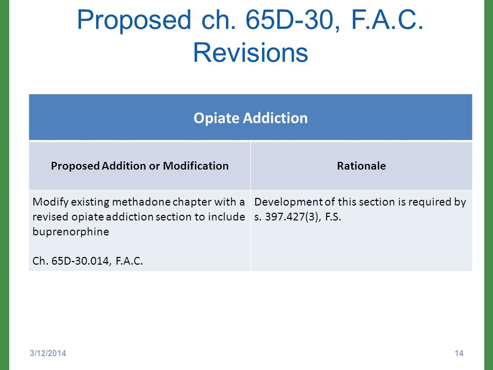 Proposed ch. 65D-30, F.A.C. Revisions Opiate Addiction Proposed Addition or ModificationRationale Modify existing methadone chapter with a revised opi