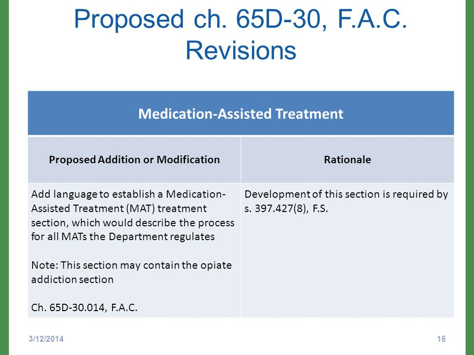 Proposed ch. 65D-30, F.A.C. Revisions Medication-Assisted Treatment Proposed Addition or ModificationRationale Add language to establish a Medication-