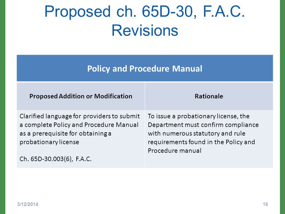 Proposed ch. 65D-30, F.A.C. Revisions Policy and Procedure Manual Proposed Addition or ModificationRationale Clarified language for providers to submi