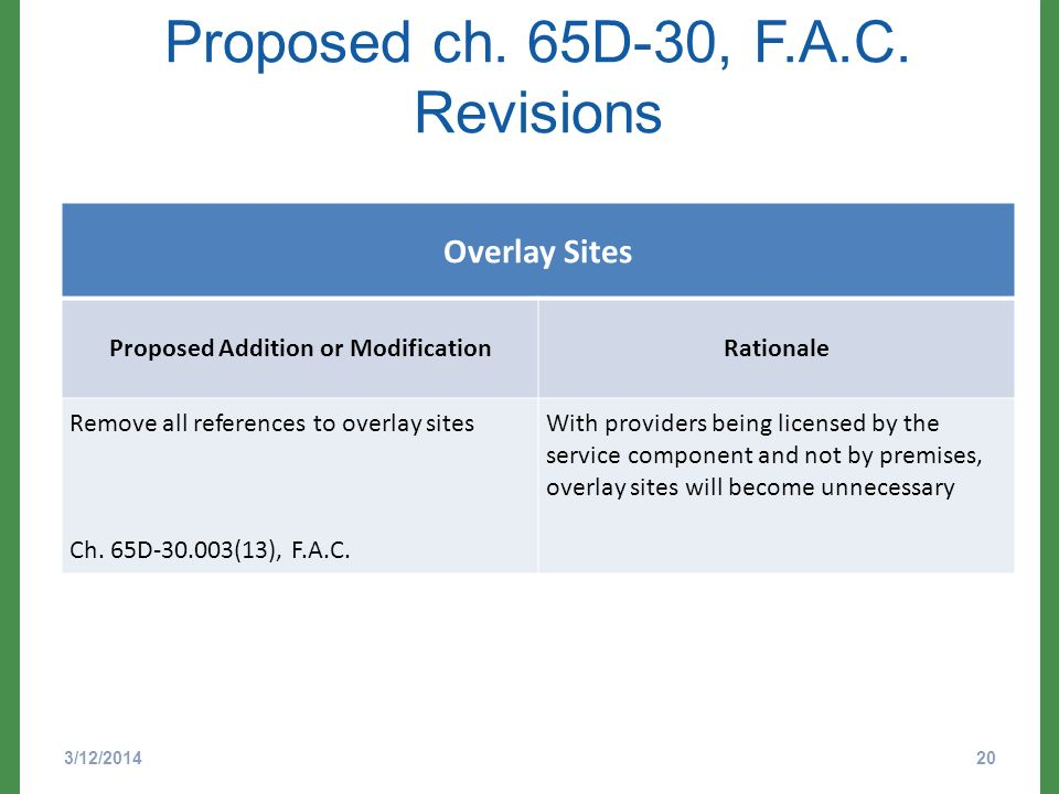 Proposed ch. 65D-30, F.A.C. Revisions Overlay Sites Proposed Addition or ModificationRationale Remove all references to overlay sites Ch. 65D-30.003(1