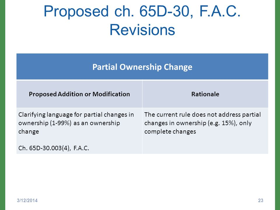 Proposed ch. 65D-30, F.A.C. Revisions Partial Ownership Change Proposed Addition or ModificationRationale Clarifying language for partial changes in o
