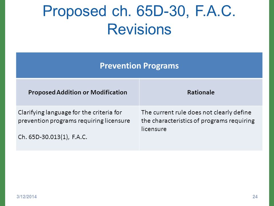 Proposed ch. 65D-30, F.A.C. Revisions Prevention Programs Proposed Addition or ModificationRationale Clarifying language for the criteria for preventi