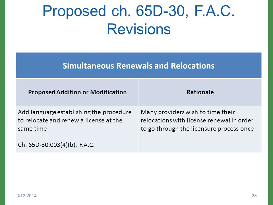 Proposed ch. 65D-30, F.A.C. Revisions Simultaneous Renewals and Relocations Proposed Addition or ModificationRationale Add language establishing the p