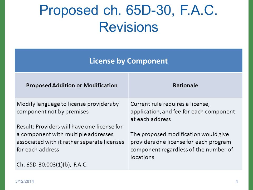 Proposed ch. 65D-30, F.A.C. Revisions License by Component Proposed Addition or ModificationRationale Modify language to license providers by componen