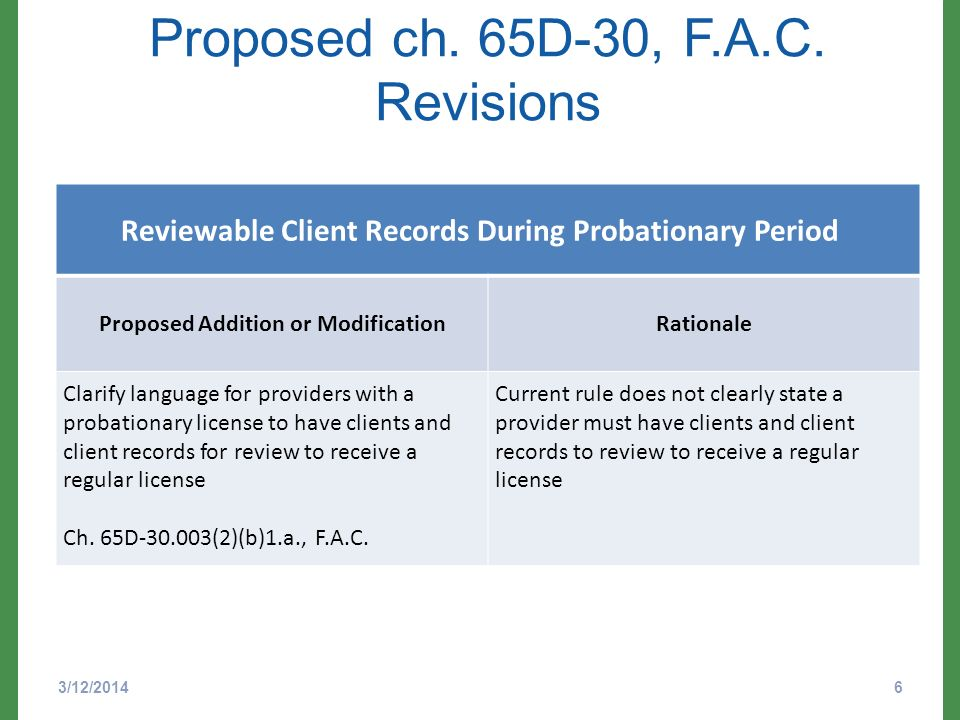 Proposed ch. 65D-30, F.A.C. Revisions Reviewable Client Records During Probationary Period Proposed Addition or ModificationRationale Clarify language