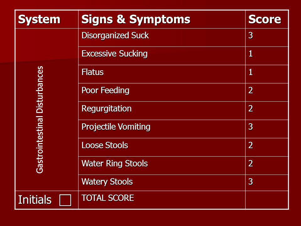 System Signs & Symptoms Score Disorganized Suck 3 Excessive Sucking 1 Flatus1 Poor Feeding 2 Regurgitation2 Projectile Vomiting 3 Loose Stools 2 Water