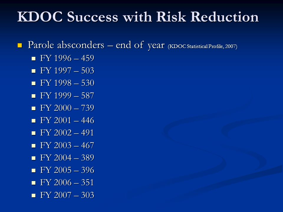KDOC Success with Risk Reduction Parole absconders – end of year (KDOC Statistical Profile, 2007) Parole absconders – end of year (KDOC Statistical Profile, 2007) FY 1996 – 459 FY 1996 – 459 FY 1997 – 503 FY 1997 – 503 FY 1998 – 530 FY 1998 – 530 FY 1999 – 587 FY 1999 – 587 FY 2000 – 739 FY 2000 – 739 FY 2001 – 446 FY 2001 – 446 FY 2002 – 491 FY 2002 – 491 FY 2003 – 467 FY 2003 – 467 FY 2004 – 389 FY 2004 – 389 FY 2005 – 396 FY 2005 – 396 FY 2006 – 351 FY 2006 – 351 FY 2007 – 303 FY 2007 – 303