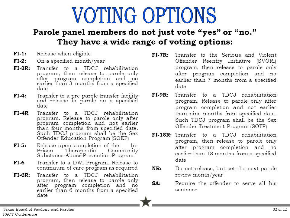 Parole panel members do not just vote yes or no. They have a wide range of voting options: FI-1: Release when eligible FI-2: On a specified month/year