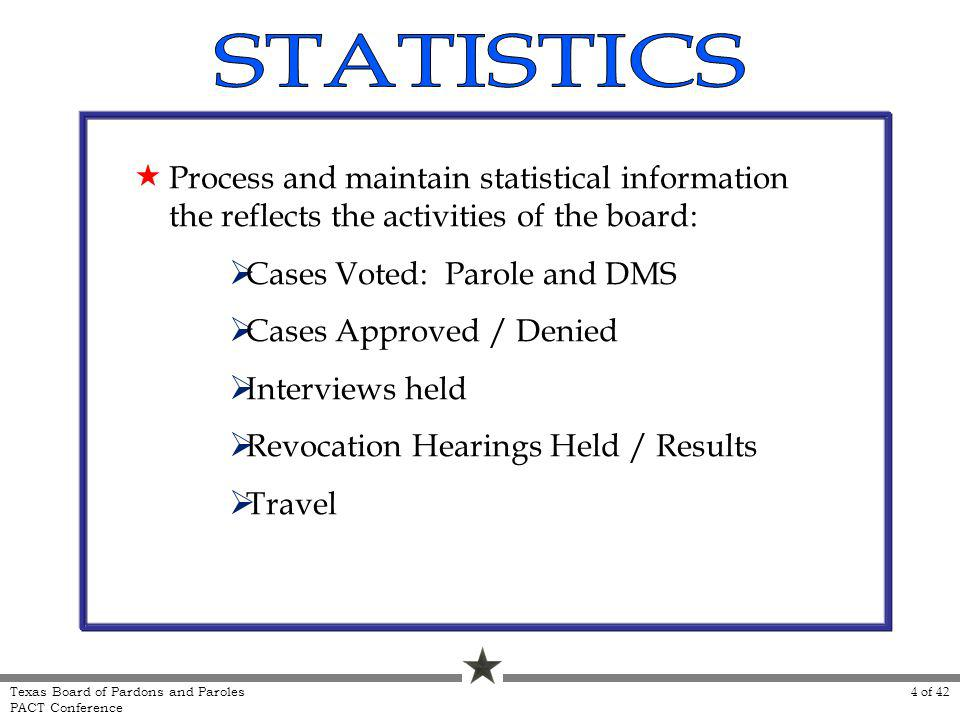 Process and maintain statistical information the reflects the activities of the board: Cases Voted: Parole and DMS Cases Approved / Denied Interviews
