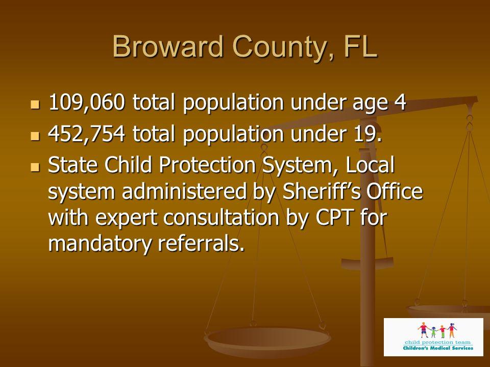 Broward County, FL 109,060 total population under age 4 109,060 total population under age 4 452,754 total population under 19. 452,754 total populati