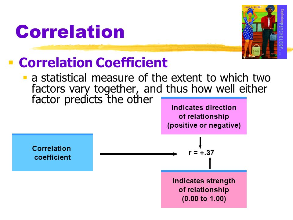Correlation Correlation Coefficient a statistical measure of the extent to which two factors vary together, and thus how well either factor predicts t